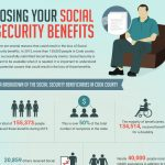 thumbnail_Losing Your Social Security Benefits